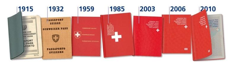 passeport suisse